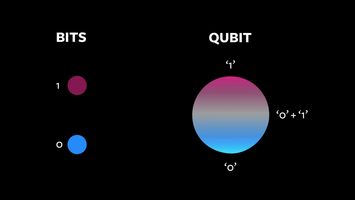 The Future of Computing: Quantum Computing